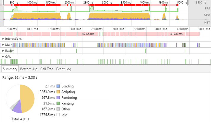 Layer Reordering Timeline - Before